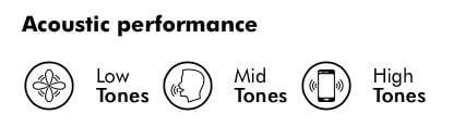 performance acoustique du luminaire acoustique BUZZIBELL